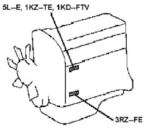 Номер двигателя 1KD-FTV