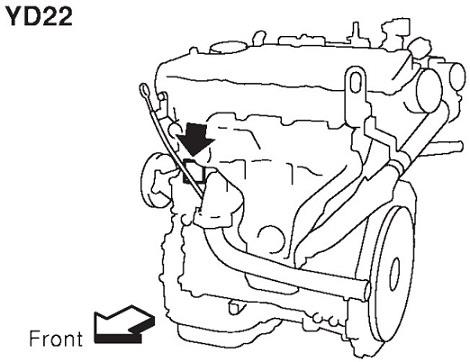 Номер двигателя YD22
