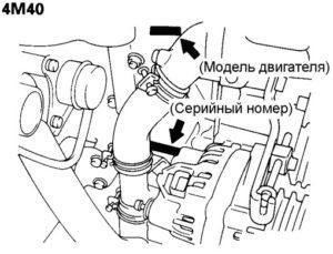 Номер двигателя 4М40